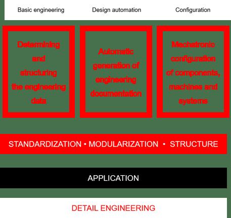 Basic-Design-Configuration_US